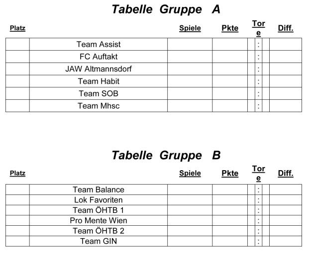 BALANCE Turnier Gruppen 2018